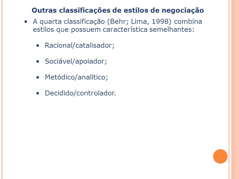 Capa da Obra A quarta classificação (Behr; Lima, 1998) combina estilos que possuem característica semelhantes: Racional/catalisador; Sociável/apoiador