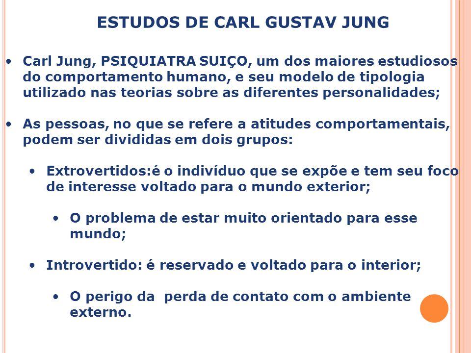 Capa da Obra Carl Jung, PSIQUIATRA SUIÇO, um dos maiores estudiosos do comportamento humano, e seu modelo de tipologia utilizado nas teorias sobre as