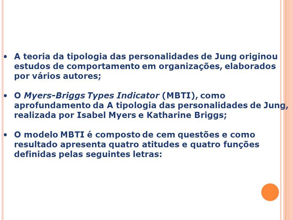 Capa da Obra A teoria da tipologia das personalidades de Jung originou estudos de comportamento em organizações, elaborados por vários autores; O Myer