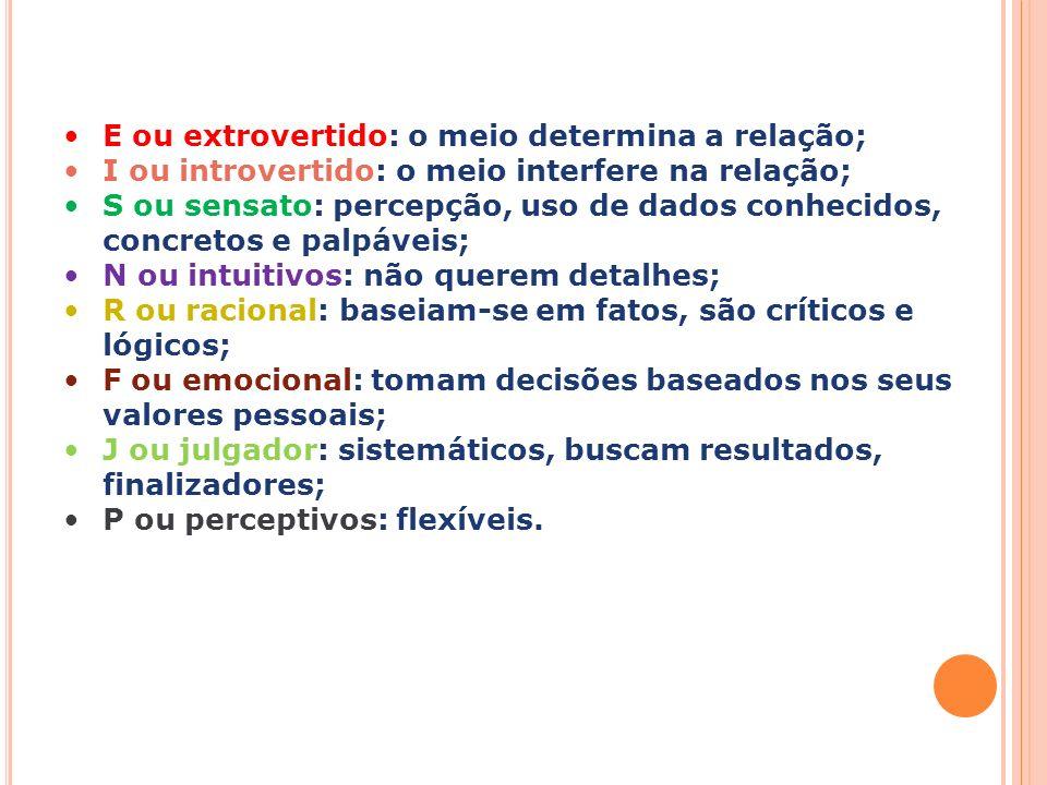 Capa da Obra E ou extrovertido: o meio determina a relação; I ou introvertido: o meio interfere na relação; S ou sensato: percepção, uso de dados conh