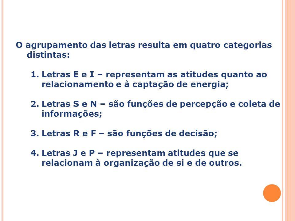 O agrupamento das letras resulta em quatro categorias distintas: 1.Letras E e I – representam as atitudes quanto ao relacionamento e à captação de ene