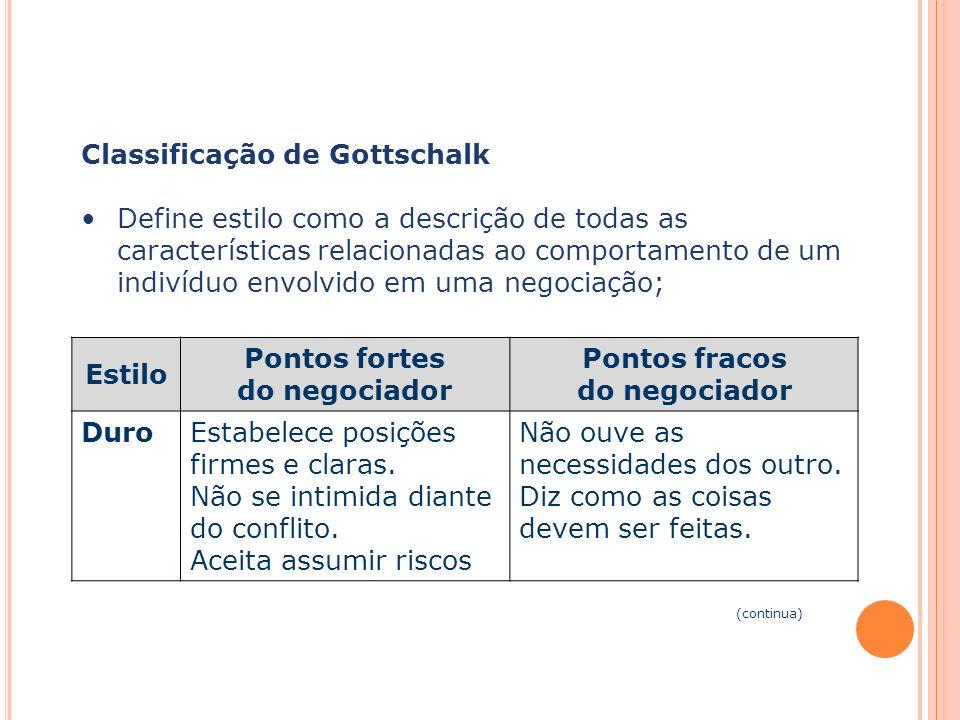 Capa da Obra Classificação de Gottschalk Define estilo como a descrição de todas as características relacionadas ao comportamento de um indivíduo envo