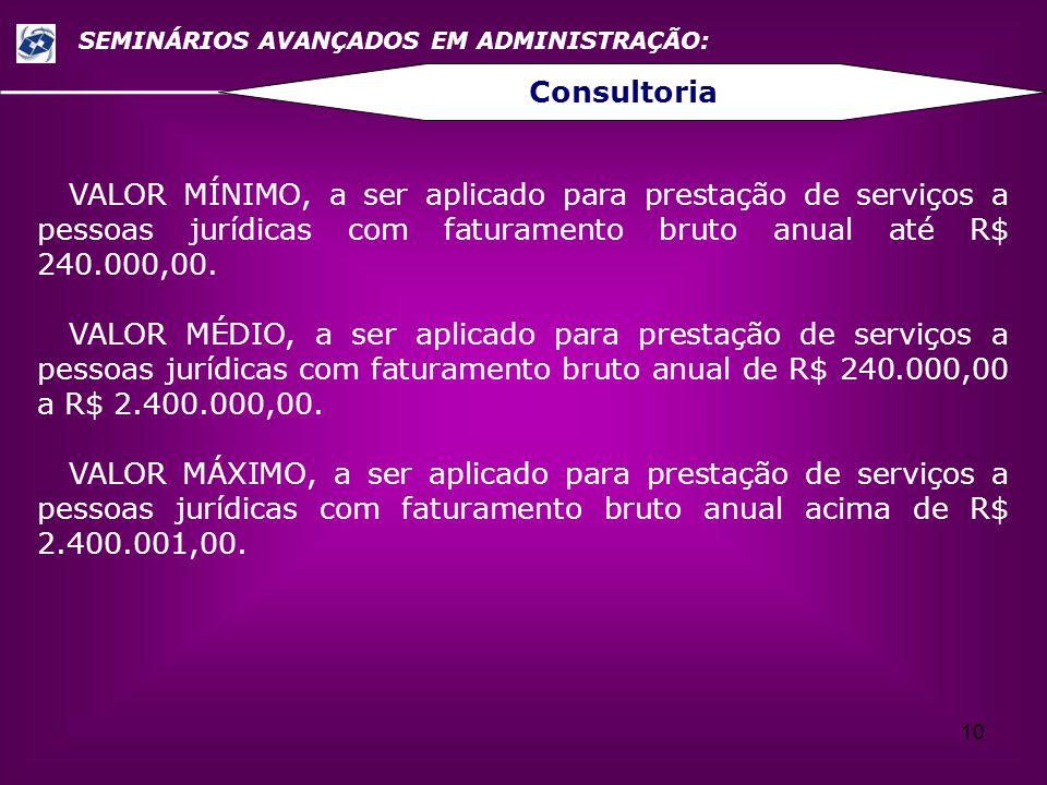 10 SEMINÁRIOS AVANÇADOS EM ADMINISTRAÇÃO: Consultoria VALOR MÍNIMO, a ser aplicado para prestação de serviços a pessoas jurídicas com faturamento brut