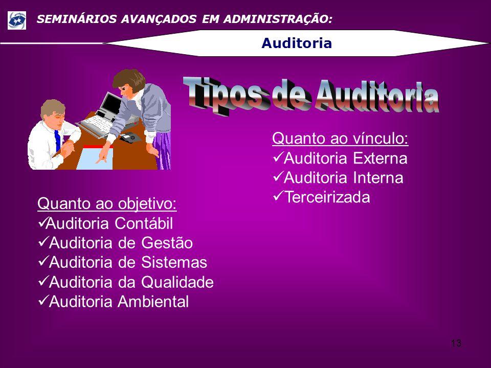 13 SEMINÁRIOS AVANÇADOS EM ADMINISTRAÇÃO: Auditoria Quanto ao vínculo: Auditoria Externa Auditoria Interna Terceirizada Quanto ao objetivo: Auditoria