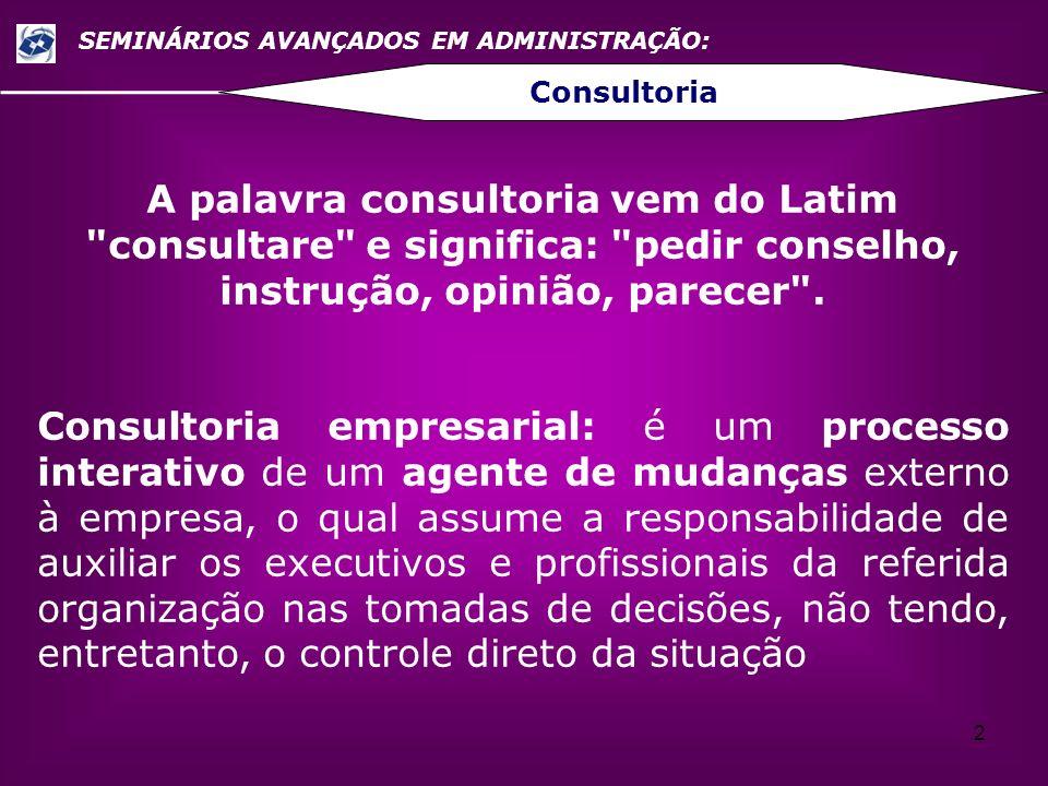 3 SEMINÁRIOS AVANÇADOS EM ADMINISTRAÇÃO: Consultoria PAPEL DO CONSULTOR O consultor deve atuar como parceiro dos executivos e profissionais da companhia.