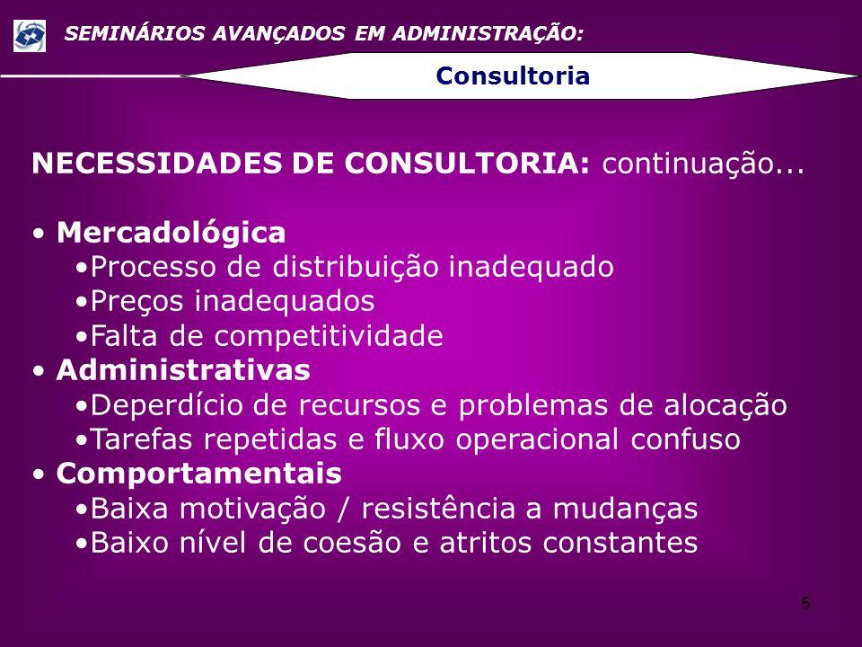 5 SEMINÁRIOS AVANÇADOS EM ADMINISTRAÇÃO: Consultoria NECESSIDADES DE CONSULTORIA: continuação... Mercadológica Processo de distribuição inadequado Pre