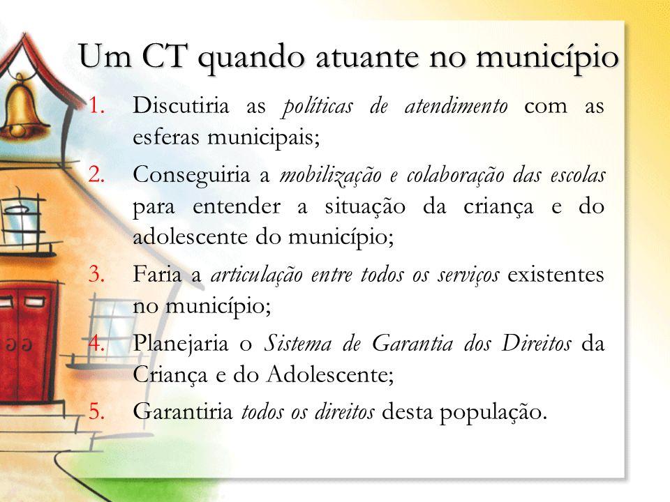 Um CT quando atuante no município 1.Discutiria as políticas de atendimento com as esferas municipais; 2.Conseguiria a mobilização e colaboração das es