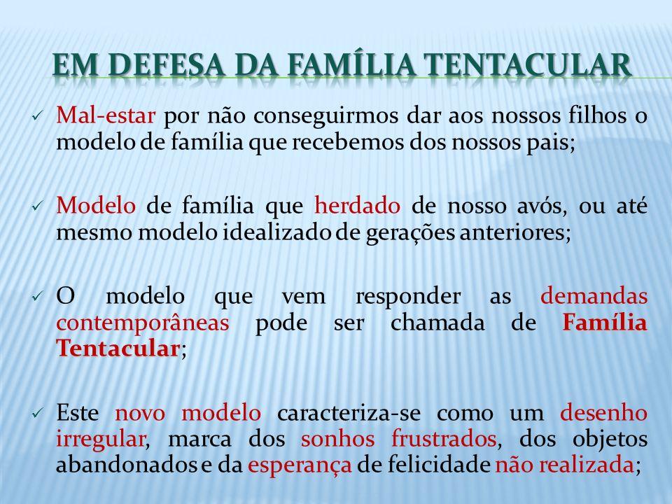 Mal-estar por não conseguirmos dar aos nossos filhos o modelo de família que recebemos dos nossos pais; Modelo de família que herdado de nosso avós, o