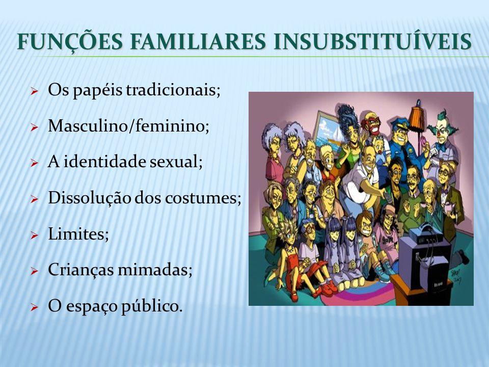 FUNÇÕES FAMILIARES INSUBSTITUÍVEIS Os papéis tradicionais; Masculino/feminino; A identidade sexual; Dissolução dos costumes; Limites; Crianças mimadas