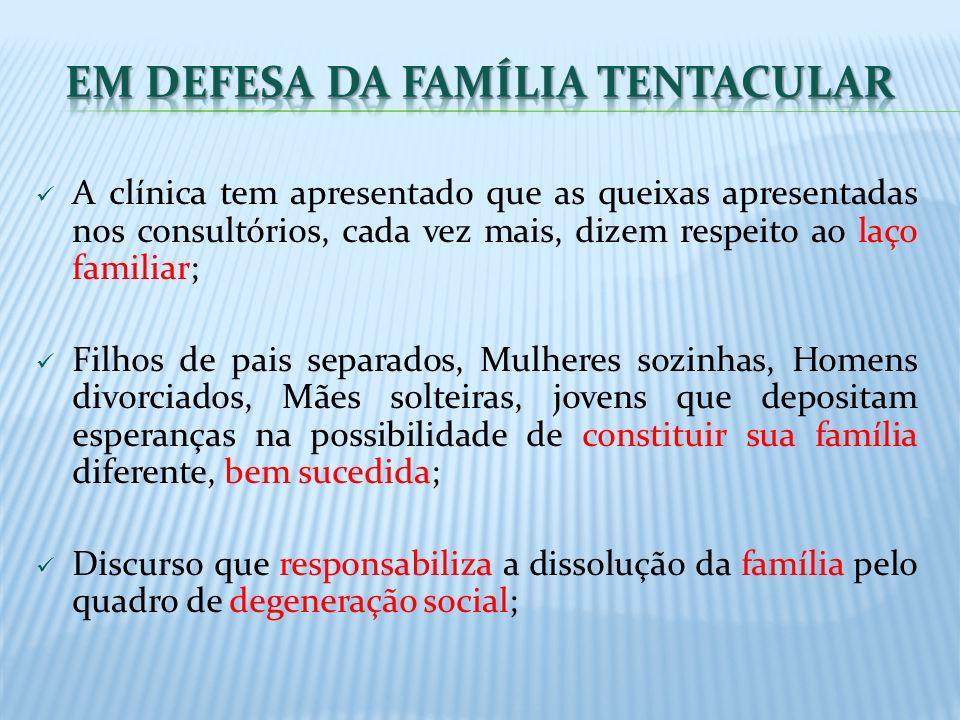A clínica tem apresentado que as queixas apresentadas nos consultórios, cada vez mais, dizem respeito ao laço familiar; Filhos de pais separados, Mulh