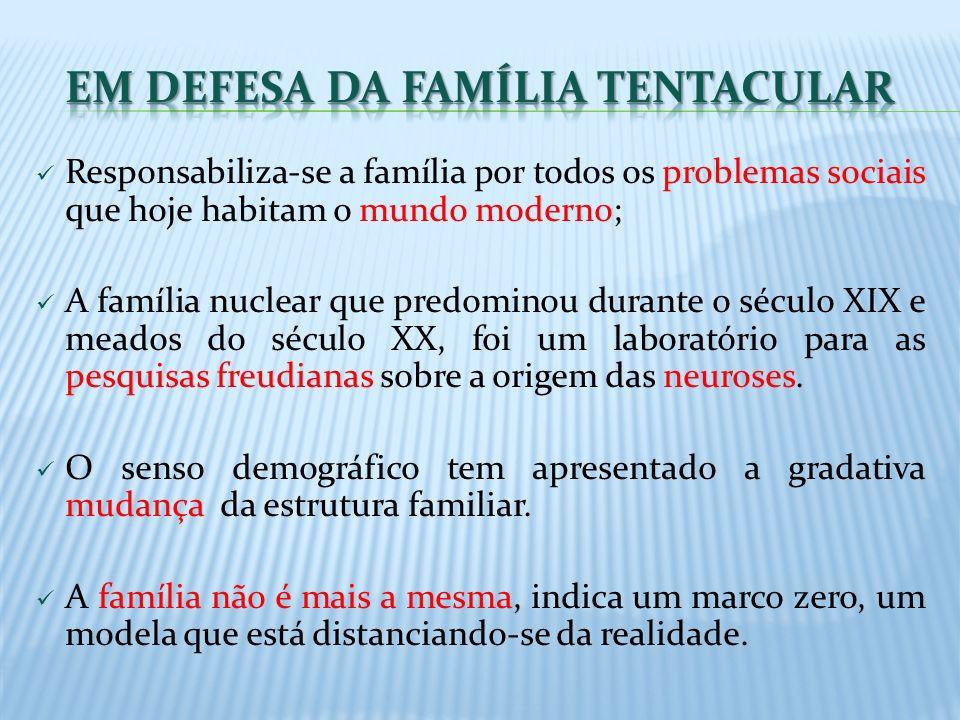 Responsabiliza-se a família por todos os problemas sociais que hoje habitam o mundo moderno; A família nuclear que predominou durante o século XIX e m
