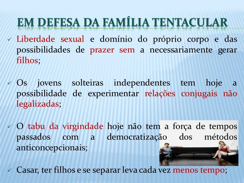 Liberdade sexual e domínio do próprio corpo e das possibilidades de prazer sem a necessariamente gerar filhos; Os jovens solteiras independentes tem h