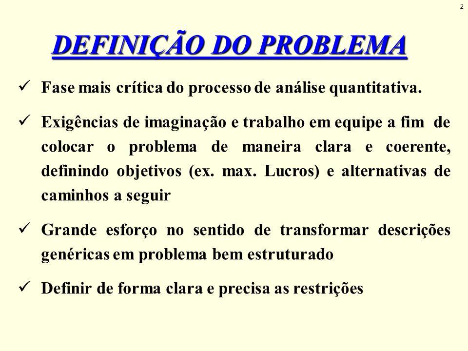 Fase mais crítica do processo de análise quantitativa. Exigências de imaginação e trabalho em equipe a fim de colocar o problema de maneira clara e co