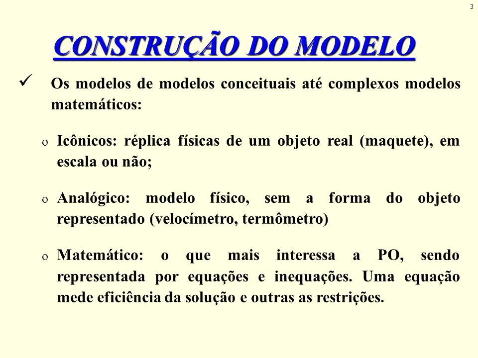 Os modelos de modelos conceituais até complexos modelos matemáticos: o Icônicos: réplica físicas de um objeto real (maquete), em escala ou não; o Anal
