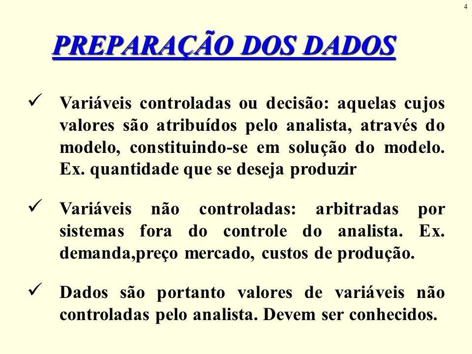 Variáveis controladas ou decisão: aquelas cujos valores são atribuídos pelo analista, através do modelo, constituindo-se em solução do modelo. Ex. qua