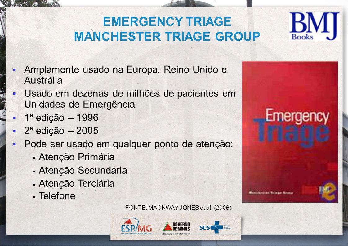 Amplamente usado na Europa, Reino Unido e Austrália Usado em dezenas de milhões de pacientes em Unidades de Emergência 1ª edição – 1996 2ª edição – 20
