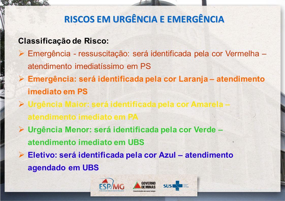 RISCOS EM URGÊNCIA E EMERGÊNCIA Classificação de Risco: Emergência - ressuscitação: será identificada pela cor Vermelha – atendimento imediatíssimo em