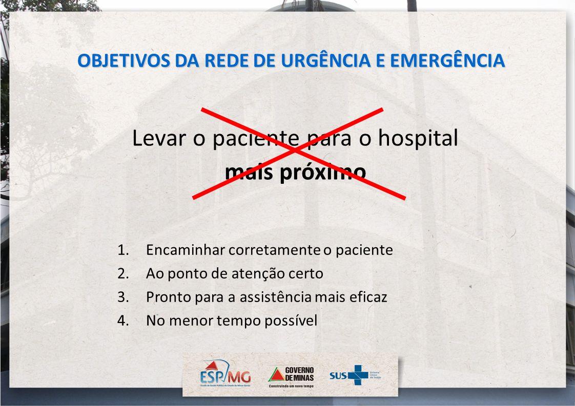 Levar o paciente para o hospital mais próximo 1.Encaminhar corretamente o paciente 2.Ao ponto de atenção certo 3.Pronto para a assistência mais eficaz