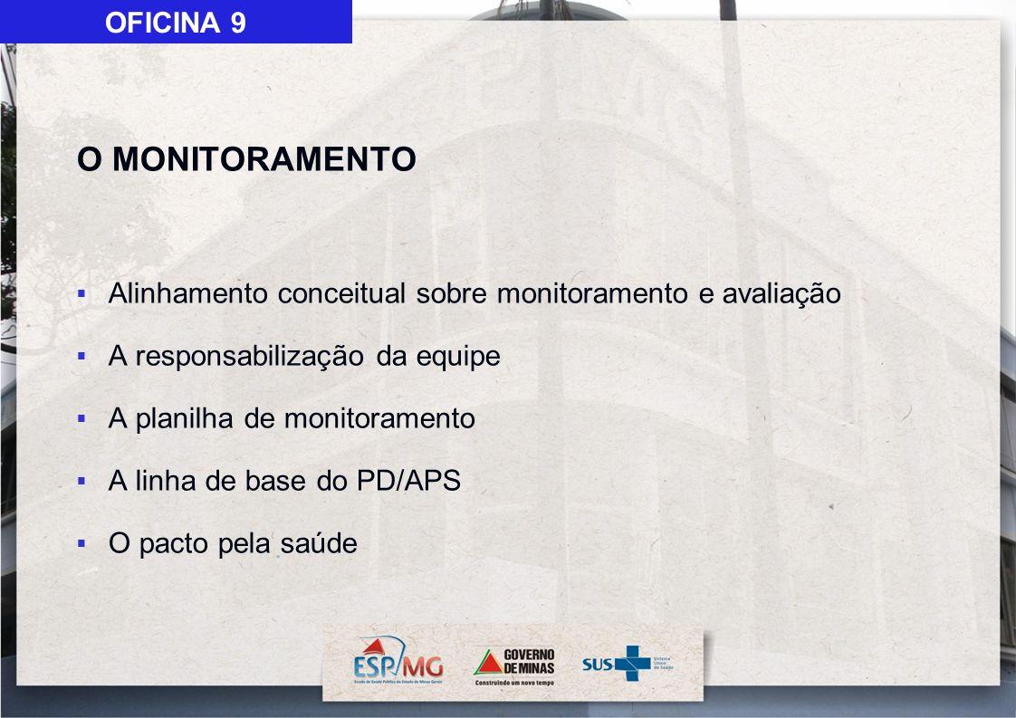 O MONITORAMENTO Alinhamento conceitual sobre monitoramento e avaliação A responsabilização da equipe A planilha de monitoramento A linha de base do PD