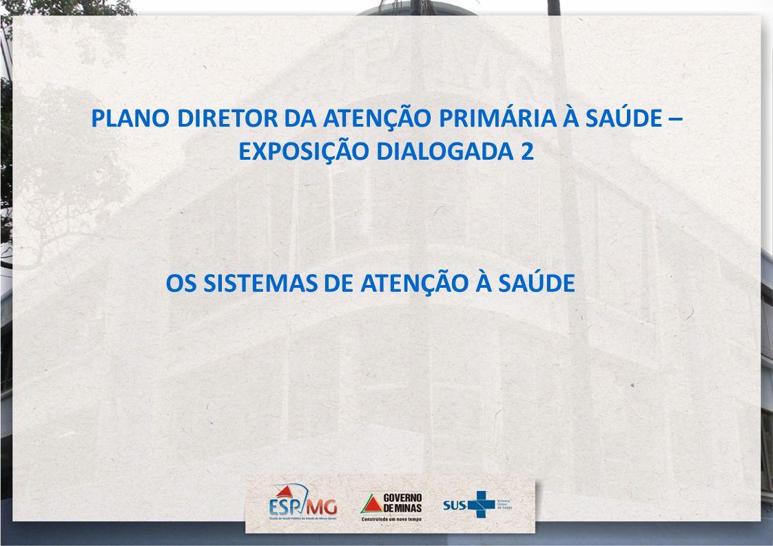 PLANO DIRETOR DA ATENÇÃO PRIMÁRIA À SAÚDE – EXPOSIÇÃO DIALOGADA 2 OS SISTEMAS DE ATENÇÃO À SAÚDE