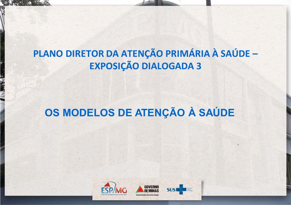 OS MODELOS DE ATENÇÃO À SAÚDE PLANO DIRETOR DA ATENÇÃO PRIMÁRIA À SAÚDE – EXPOSIÇÃO DIALOGADA 3