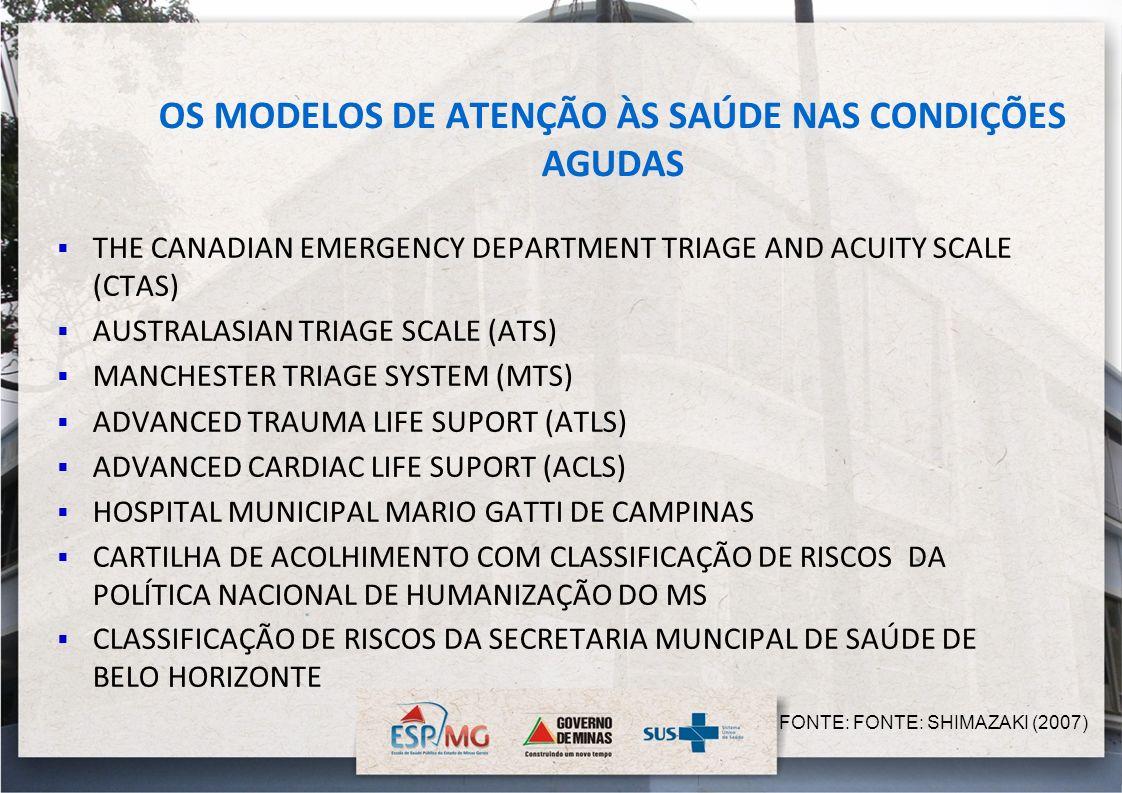 OS MODELOS DE ATENÇÃO ÀS SAÚDE NAS CONDIÇÕES AGUDAS THE CANADIAN EMERGENCY DEPARTMENT TRIAGE AND ACUITY SCALE (CTAS) AUSTRALASIAN TRIAGE SCALE (ATS) M