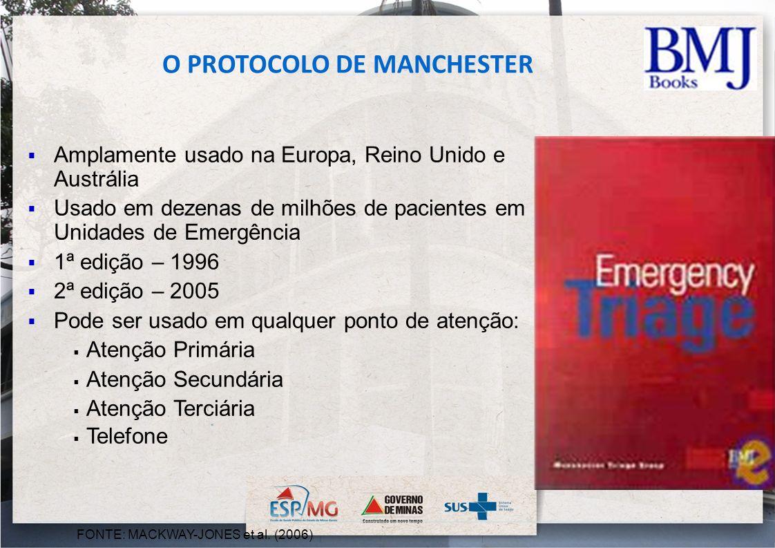 O PROTOCOLO DE MANCHESTER Amplamente usado na Europa, Reino Unido e Austrália Usado em dezenas de milhões de pacientes em Unidades de Emergência 1ª ed