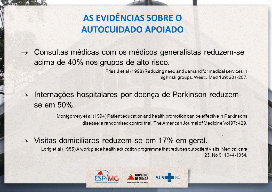 AS EVIDÊNCIAS SOBRE O AUTOCUIDADO APOIADO Consultas médicas com os médicos generalistas reduzem-se acima de 40% nos grupos de alto risco. Fries J et a
