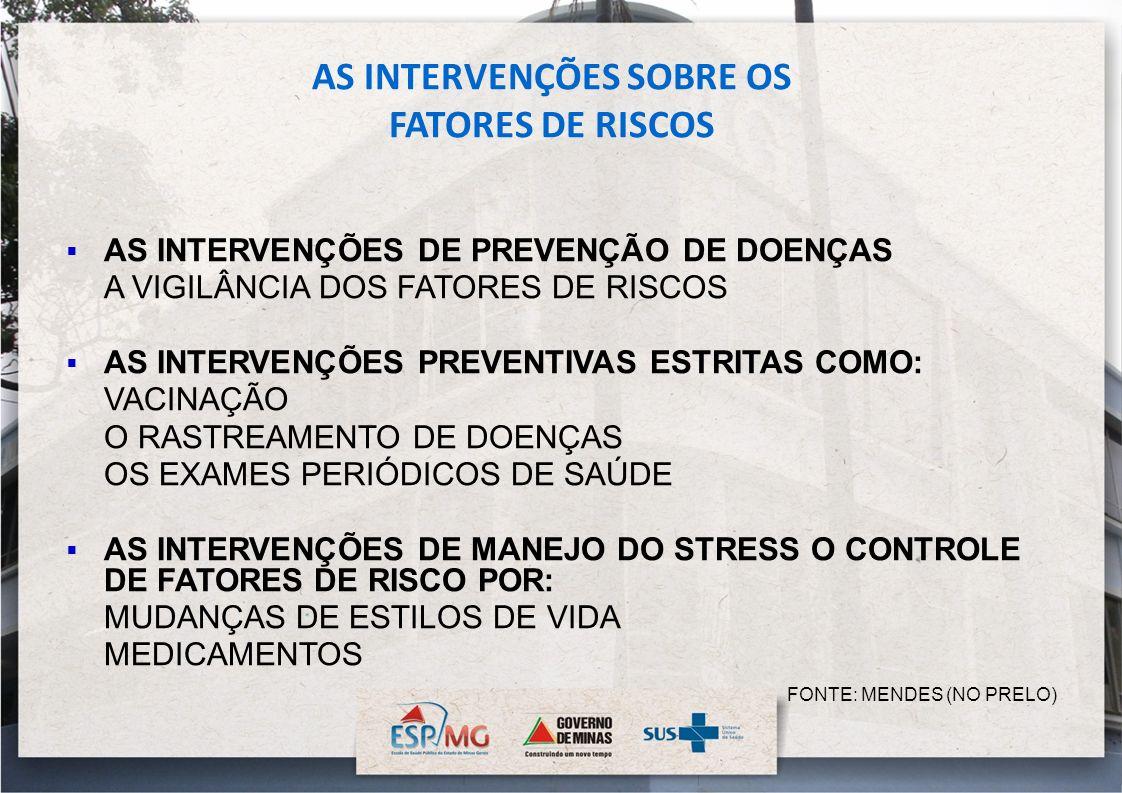 AS INTERVENÇÕES SOBRE OS FATORES DE RISCOS AS INTERVENÇÕES DE PREVENÇÃO DE DOENÇAS A VIGILÂNCIA DOS FATORES DE RISCOS AS INTERVENÇÕES PREVENTIVAS ESTR
