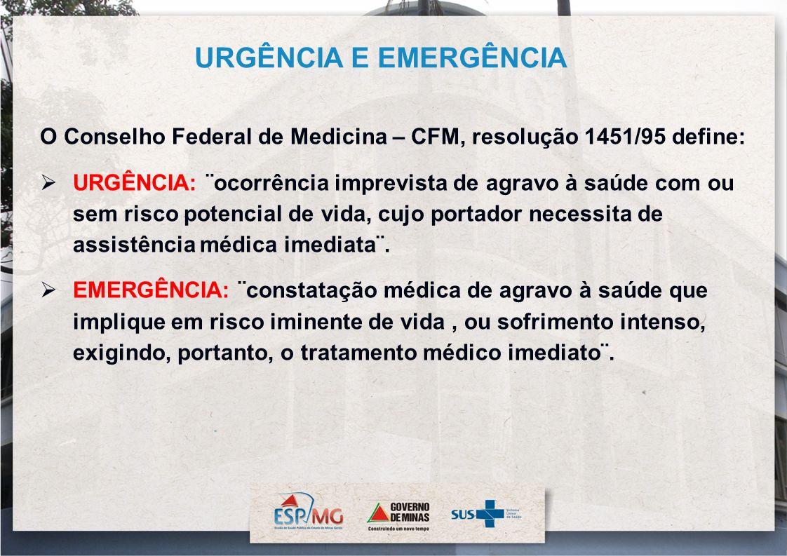 O Conselho Federal de Medicina – CFM, resolução 1451/95 define: URGÊNCIA: ¨ocorrência imprevista de agravo à saúde com ou sem risco potencial de vida,