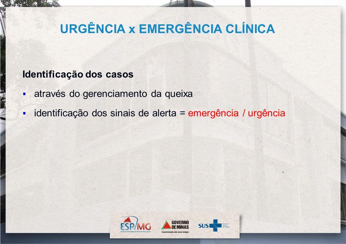 Identificação dos casos através do gerenciamento da queixa identificação dos sinais de alerta = emergência / urgência URGÊNCIA x EMERGÊNCIA CLÍNICA