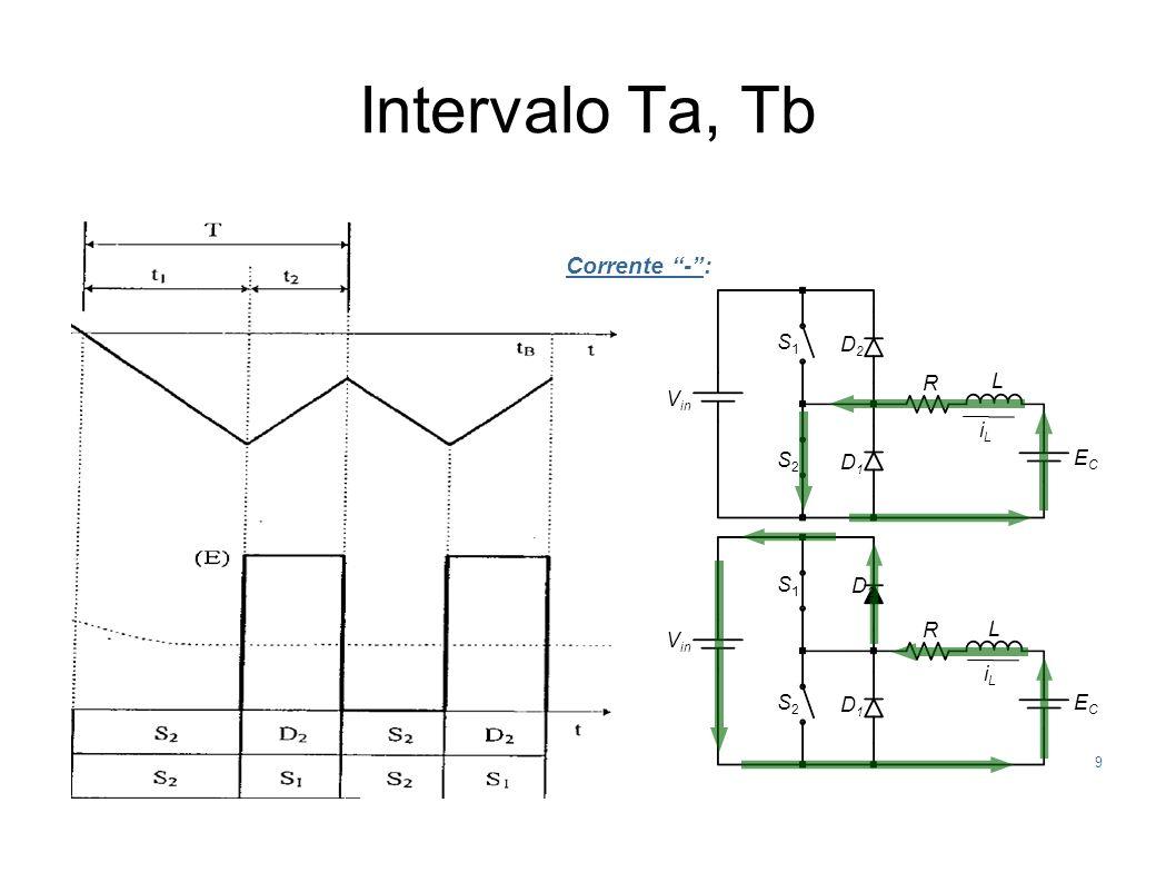 Intervalo Ta, Tb 9 Corrente -: iLiL V in S1S1 L ECEC S2S2 D2D2 D1D1 S1S1 L ECEC S2S2 D2D2 D1D1 iLiL R R