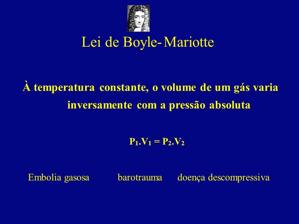 Lei de Boyle-Mariotte À temperatura constante, o volume de um gás varia inversamente com a pressão absoluta P 1.V 1 = P 2.V 2 Embolia gasosabarotrauma