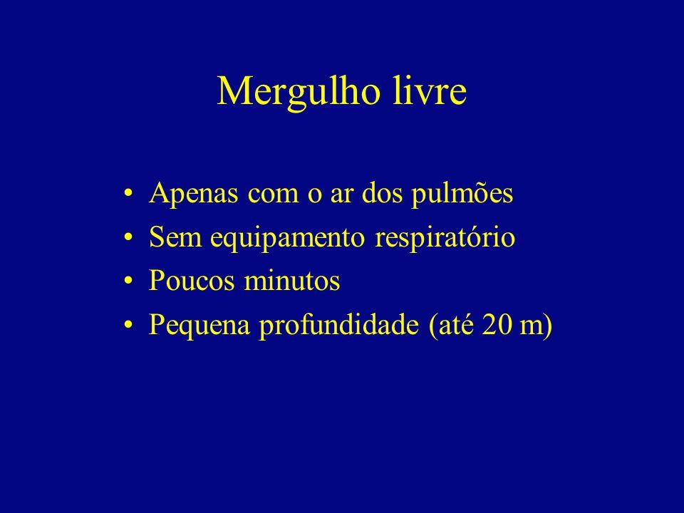 Mergulho livre Apenas com o ar dos pulmões Sem equipamento respiratório Poucos minutos Pequena profundidade (até 20 m)