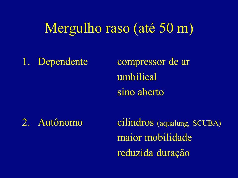 Mergulho raso (até 50 m) 1.Dependentecompressor de ar umbilical sino aberto 2.Autônomocilindros (aqualung, SCUBA) maior mobilidade reduzida duração