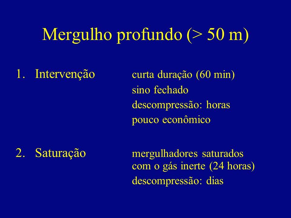 Mergulho profundo (> 50 m) 1.Intervenção curta duração (60 min) sino fechado descompressão: horas pouco econômico 2.Saturação mergulhadores saturados