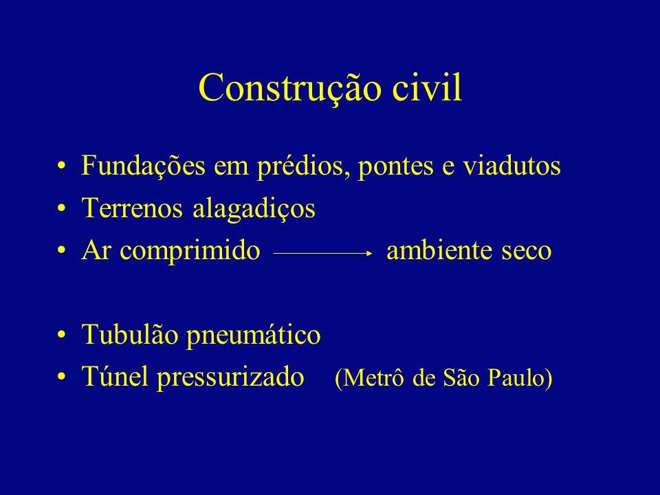 Construção civil Fundações em prédios, pontes e viadutos Terrenos alagadiços Ar comprimidoambiente seco Tubulão pneumático Túnel pressurizado (Metrô d
