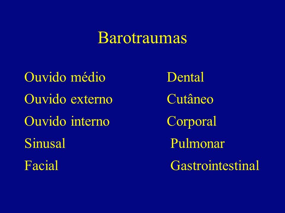 Barotraumas Ouvido médioDental Ouvido externo Cutâneo Ouvido internoCorporal Sinusal Pulmonar Facial Gastrointestinal