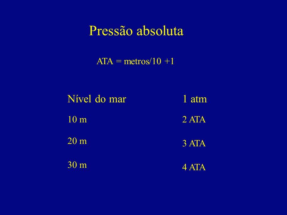 Pressão absoluta Nível do mar1atm ATA = metros/10 +1 10 m2 ATA 20 m 30 m 3 ATA 4 ATA