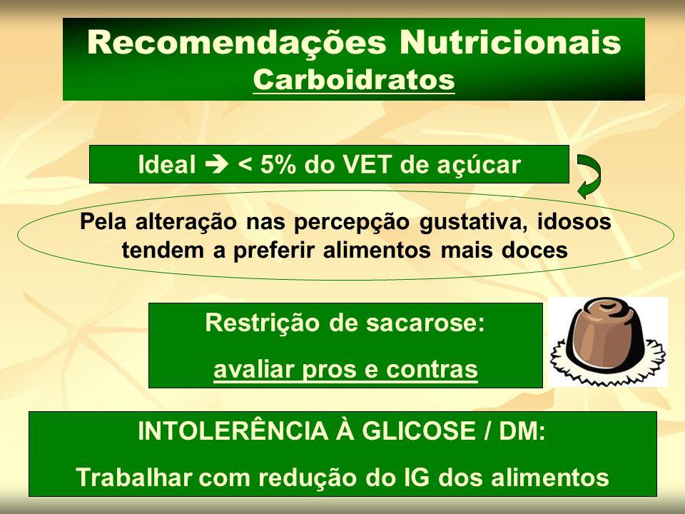 INTOLERÊNCIA À GLICOSE / DM: Trabalhar com redução do IG dos alimentos Recomendações Nutricionais Carboidratos Ideal < 5% do VET de açúcar Pela altera