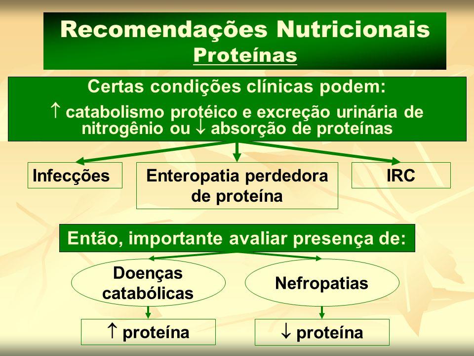 Então, importante avaliar presença de: Doenças catabólicas Nefropatias proteína Recomendações Nutricionais Proteínas Certas condições clínicas podem: