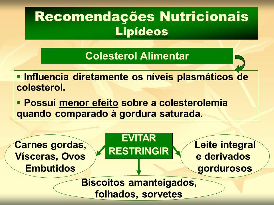 Colesterol Alimentar Recomendações Nutricionais Lipídeos Influencia diretamente os níveis plasmáticos de colesterol. Possui menor efeito sobre a coles