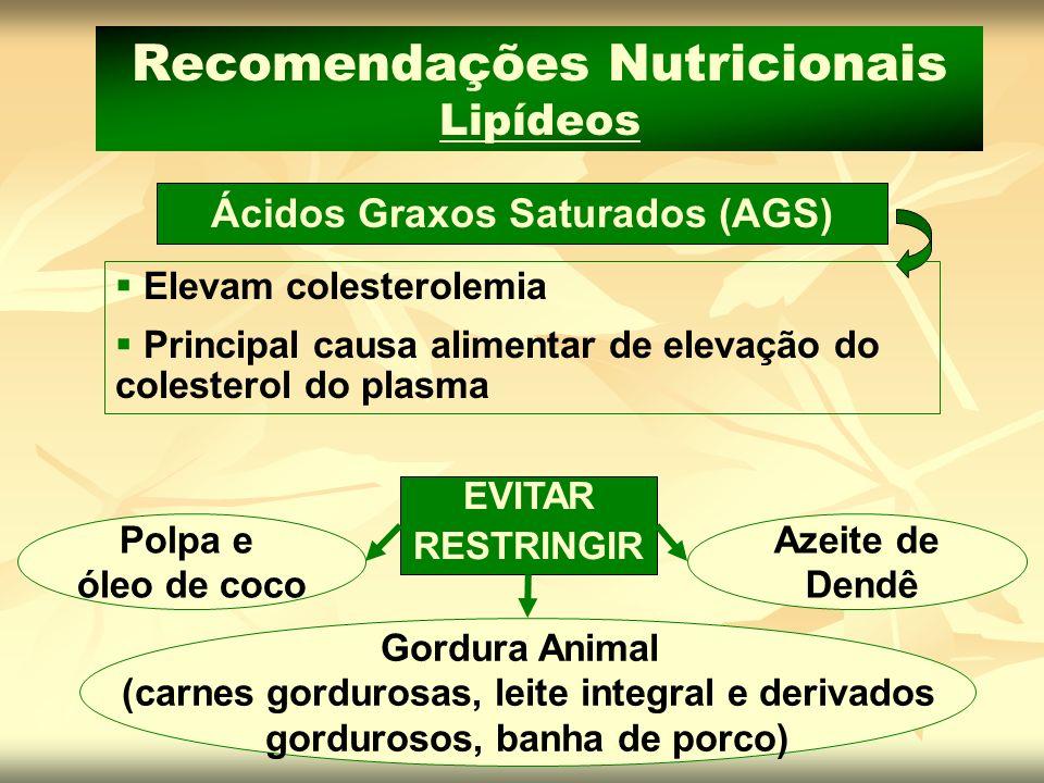 Ácidos Graxos Saturados (AGS) Recomendações Nutricionais Lipídeos Elevam colesterolemia Principal causa alimentar de elevação do colesterol do plasma