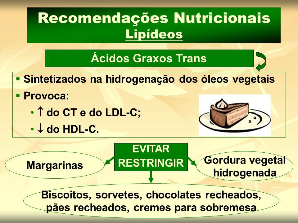 EVITAR RESTRINGIR Margarinas Gordura vegetal hidrogenada Biscoitos, sorvetes, chocolates recheados, pães recheados, cremes para sobremesa Ácidos Graxo