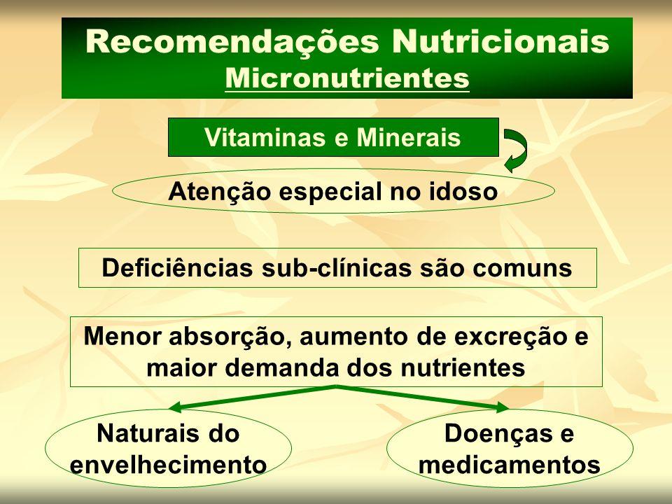 Deficiências sub-clínicas são comuns Vitaminas e Minerais Recomendações Nutricionais Micronutrientes Atenção especial no idoso Menor absorção, aumento