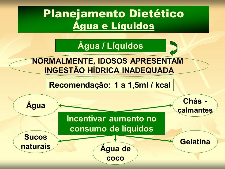 Incentivar aumento no consumo de líquidos Água Sucos naturais Chás - calmantes Gelatina Água de coco Planejamento Dietético Água e Líquidos Água / Líq