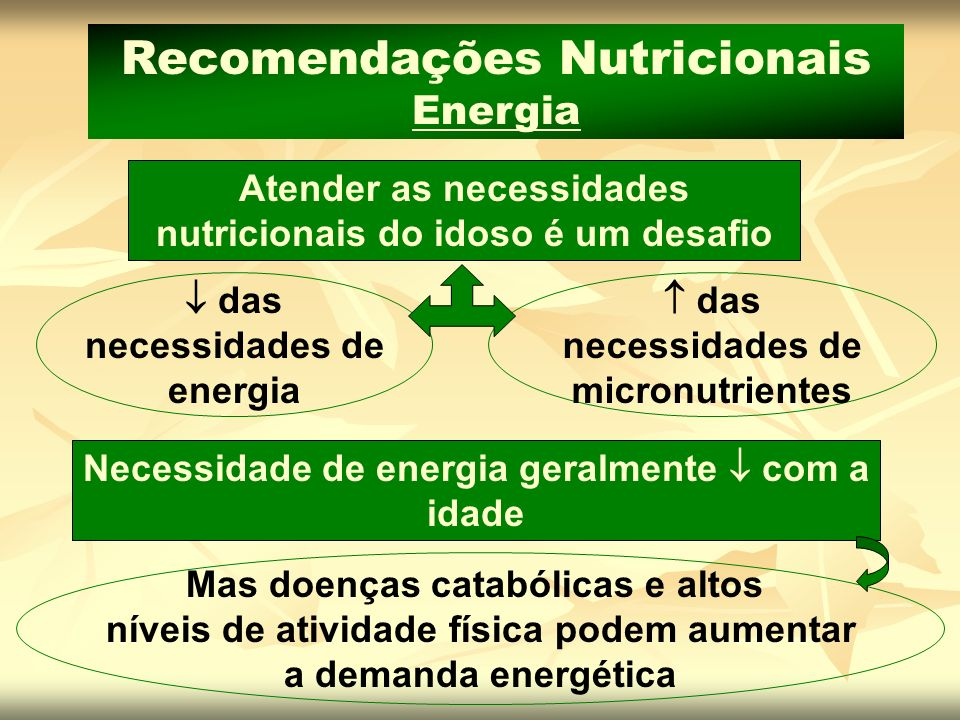Energia necessária para manter peso adequado Dietas muito restritivas devem ser evitadas Recomendações Nutricionais Energia Indivíduos acima dos 60 anos Desnutrição está associada a uma taxa de mortalidade próxima daquela observada na obesidade moderada