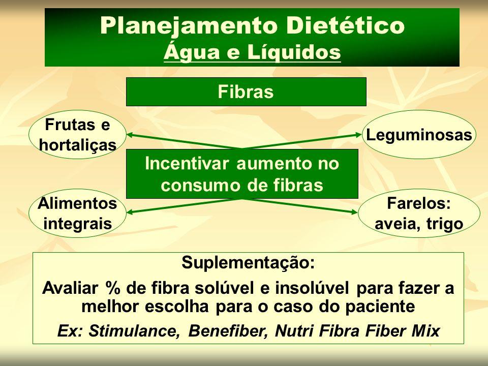 Planejamento Dietético Água e Líquidos Fibras Incentivar aumento no consumo de fibras Frutas e hortaliças Alimentos integrais Leguminosas Farelos: ave