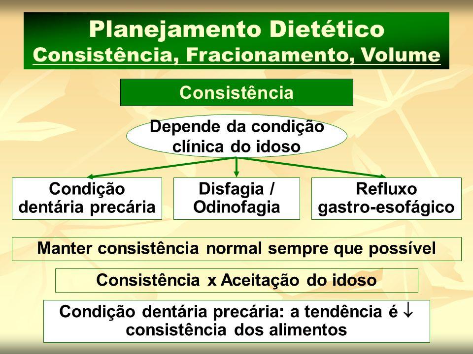 Planejamento Dietético Consistência, Fracionamento, Volume Consistência Depende da condição clínica do idoso Condição dentária precária Disfagia / Odi