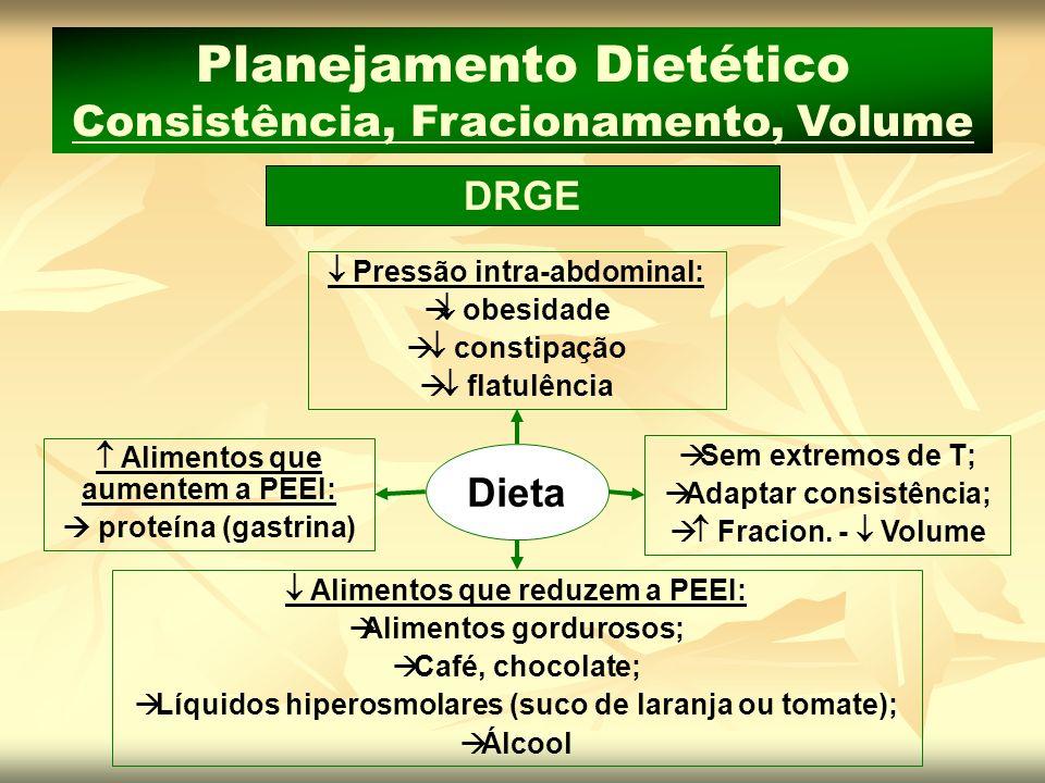 Planejamento Dietético Consistência, Fracionamento, Volume DRGE Dieta Alimentos que aumentem a PEEI: proteína (gastrina) Alimentos que reduzem a PEEI: